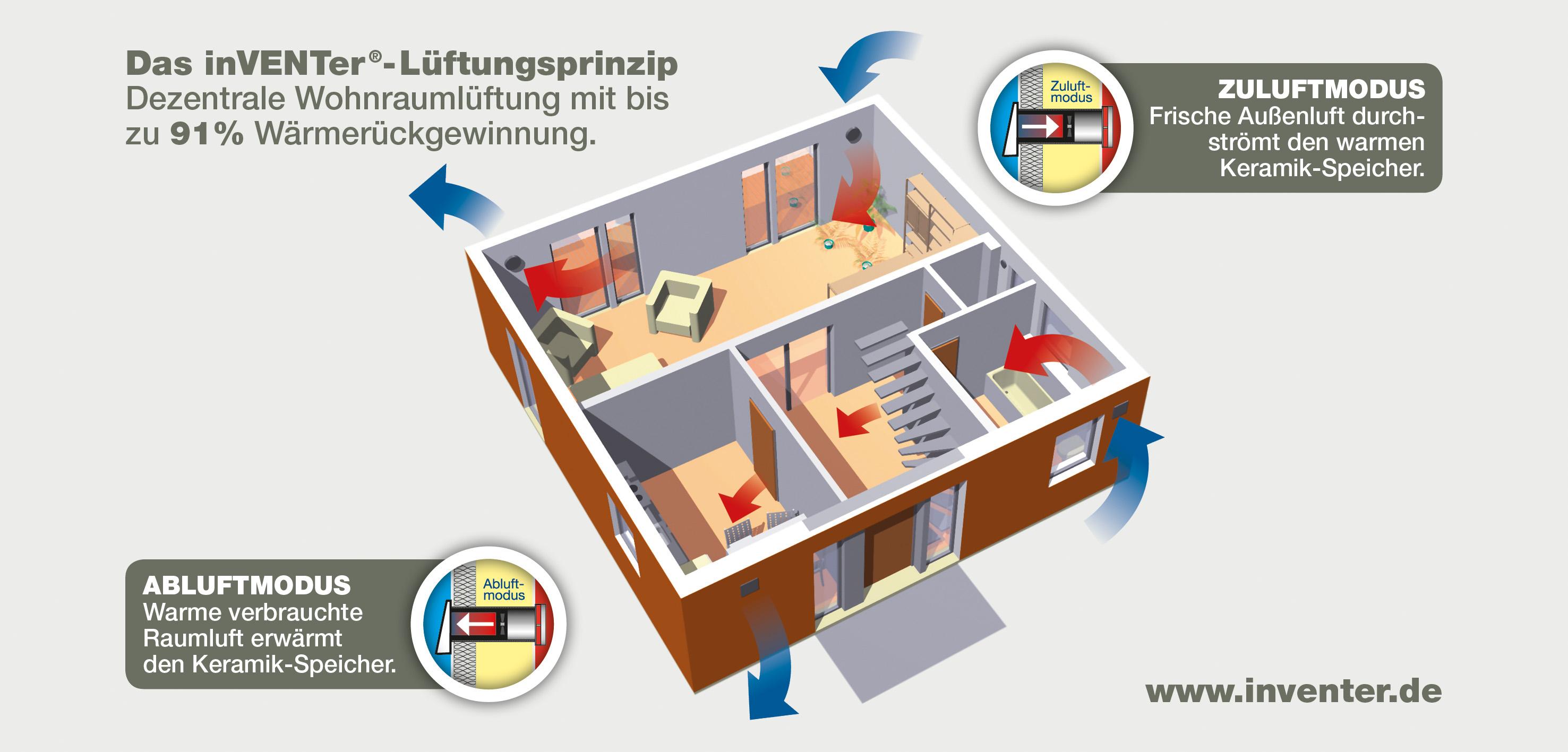 l ftungsexperte zum unterschied zwischen zentralen und dezentralen l ftungsanlagen dezentrale. Black Bedroom Furniture Sets. Home Design Ideas