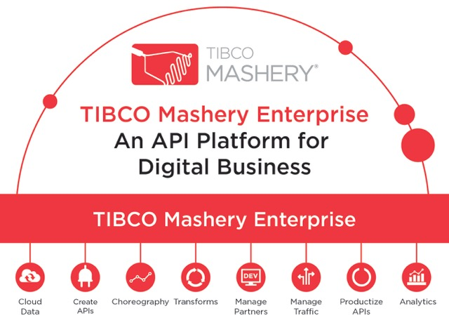 TIBCO Mashery Enterprise